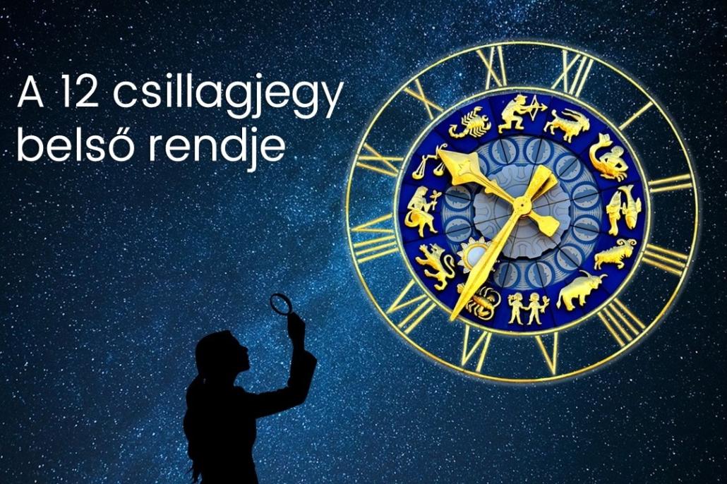 A 12 csillagjegy belső rendje Artemisz Asztrológia Webshop